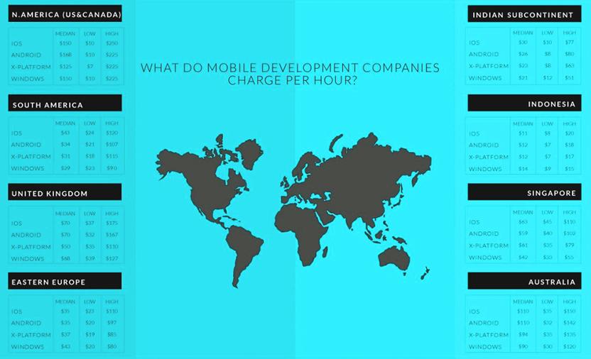 contractiq-mobile-app-development-pricing-report