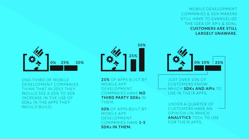 sdk-economy-trends-contractiq